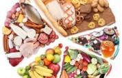 Калорийность продуктов питания и их химический состав