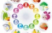 Водорастворимые витамины — живая «вода» для нашего тела.