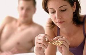 метод контрацепции