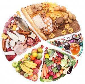 калорийность продуктов фото